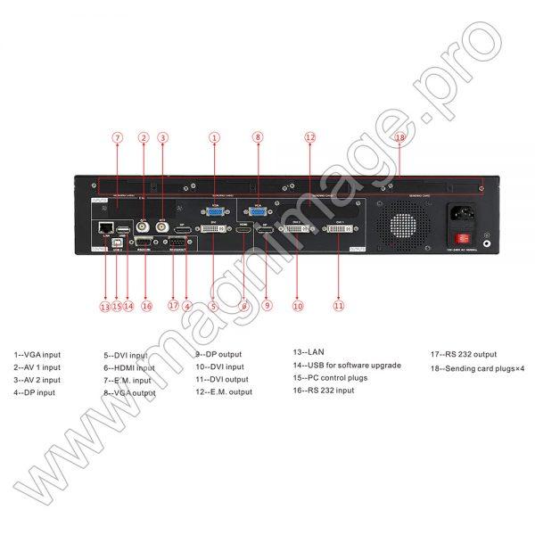 Видеопроцессор для LED светодиодного экрана Magnimage LED-570ES Порты input / output