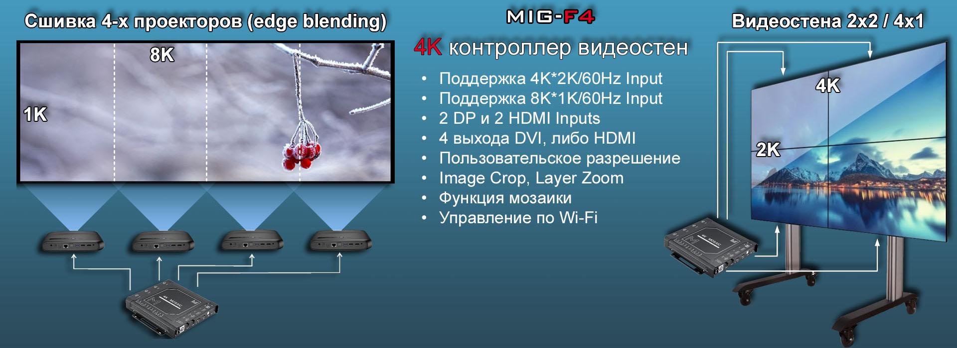 Контроллер видеостены 8Kx1K/4Kx2K Magnimage MIG-F4
